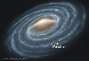 Galaxy Bimasakti